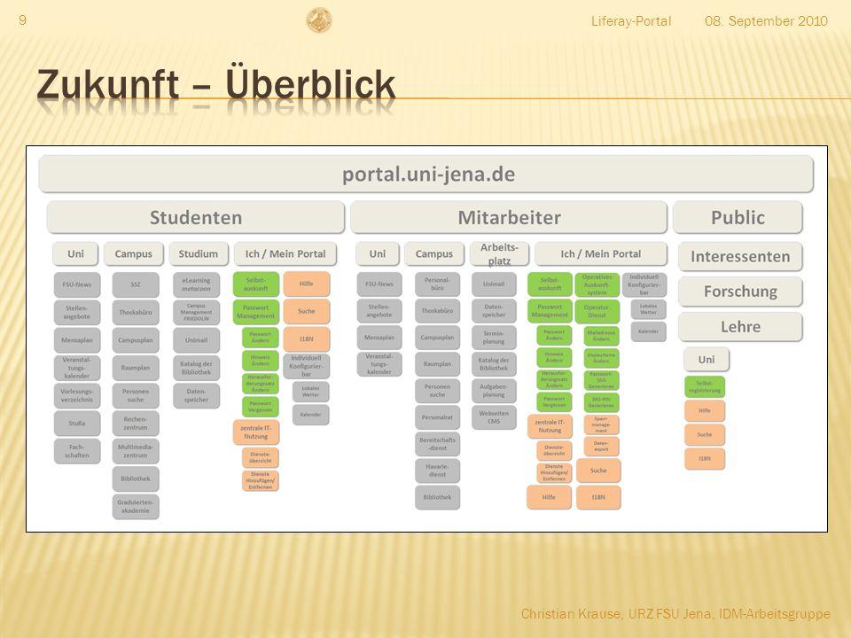 Zukunft – Überblick Liferay-Portal 08. September 2010