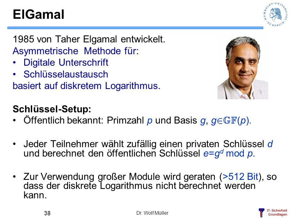 ElGamal 1985 von Taher Elgamal entwickelt. Asymmetrische Methode für: