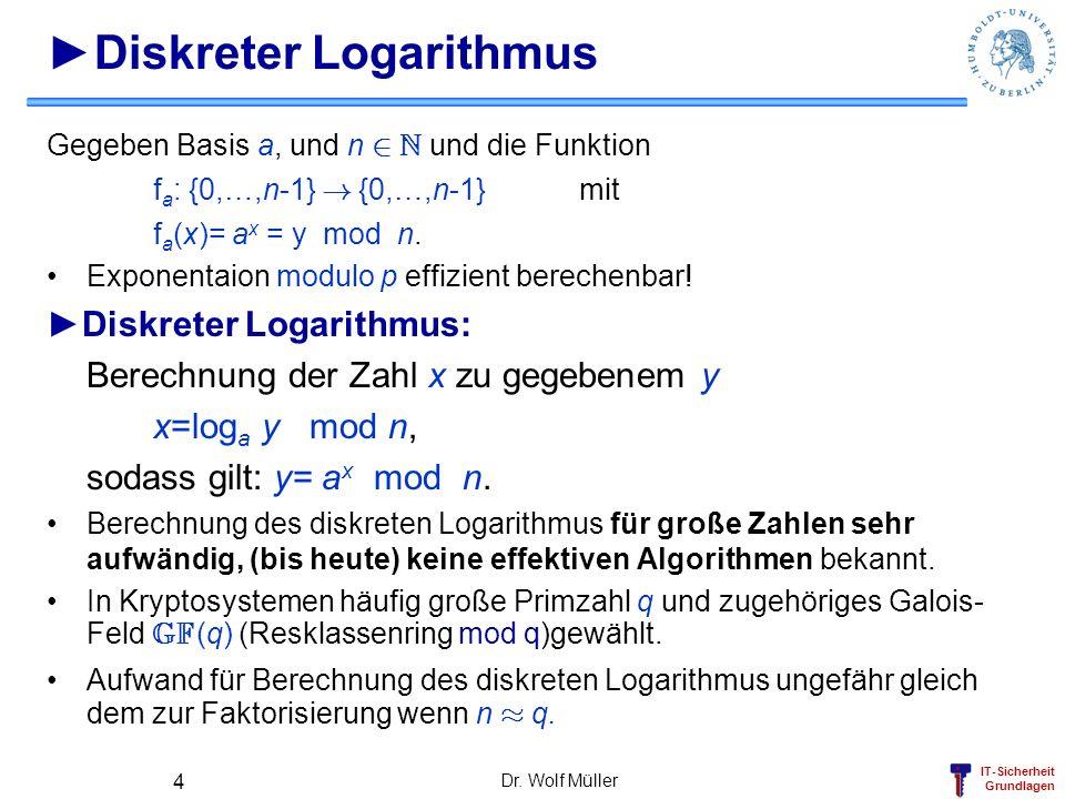 ►Diskreter Logarithmus