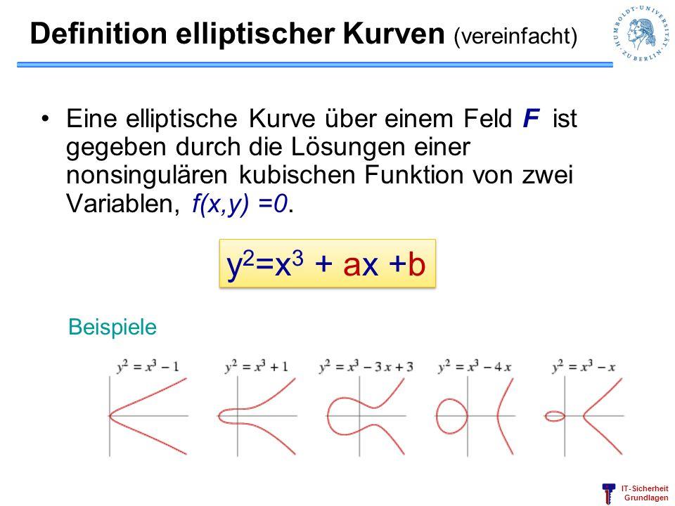 Definition elliptischer Kurven (vereinfacht)