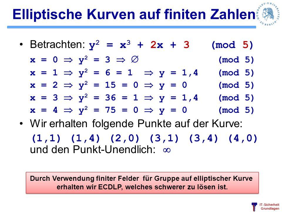 Elliptische Kurven auf finiten Zahlen