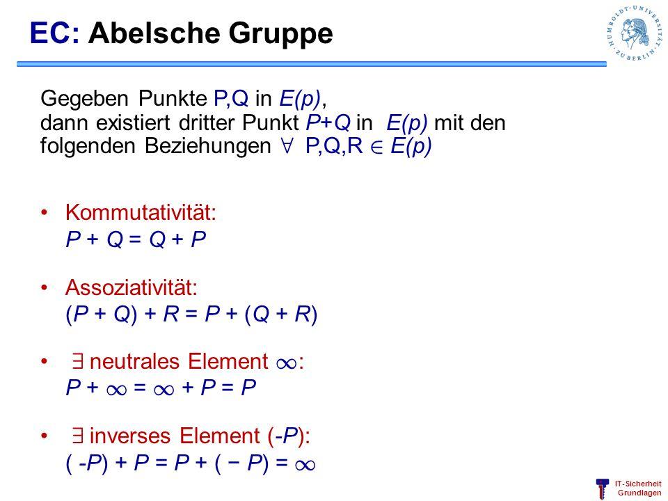 EC: Abelsche Gruppe Gegeben Punkte P,Q in E(p), dann existiert dritter Punkt P+Q in E(p) mit den folgenden Beziehungen 8 P,Q,R 2 E(p)