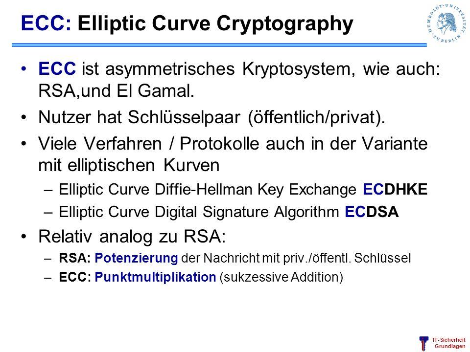 ECC: Elliptic Curve Cryptography