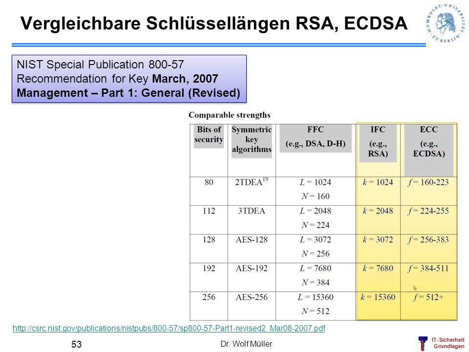 Vergleichbare Schlüssellängen RSA, ECDSA