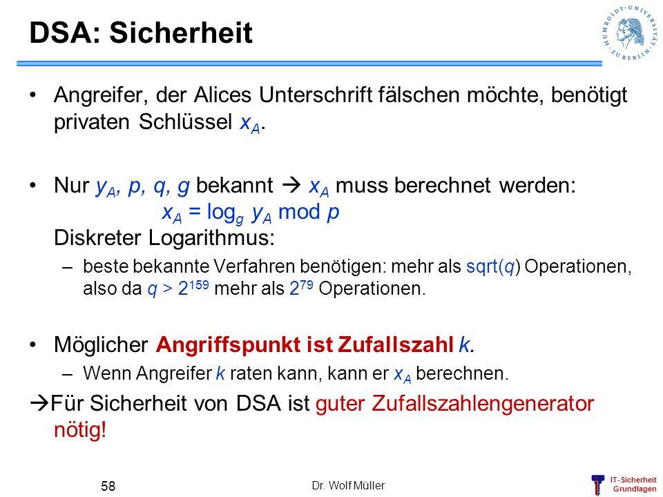 DSA: Sicherheit Angreifer, der Alices Unterschrift fälschen möchte, benötigt privaten Schlüssel xA.