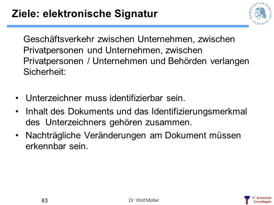 Ziele: elektronische Signatur