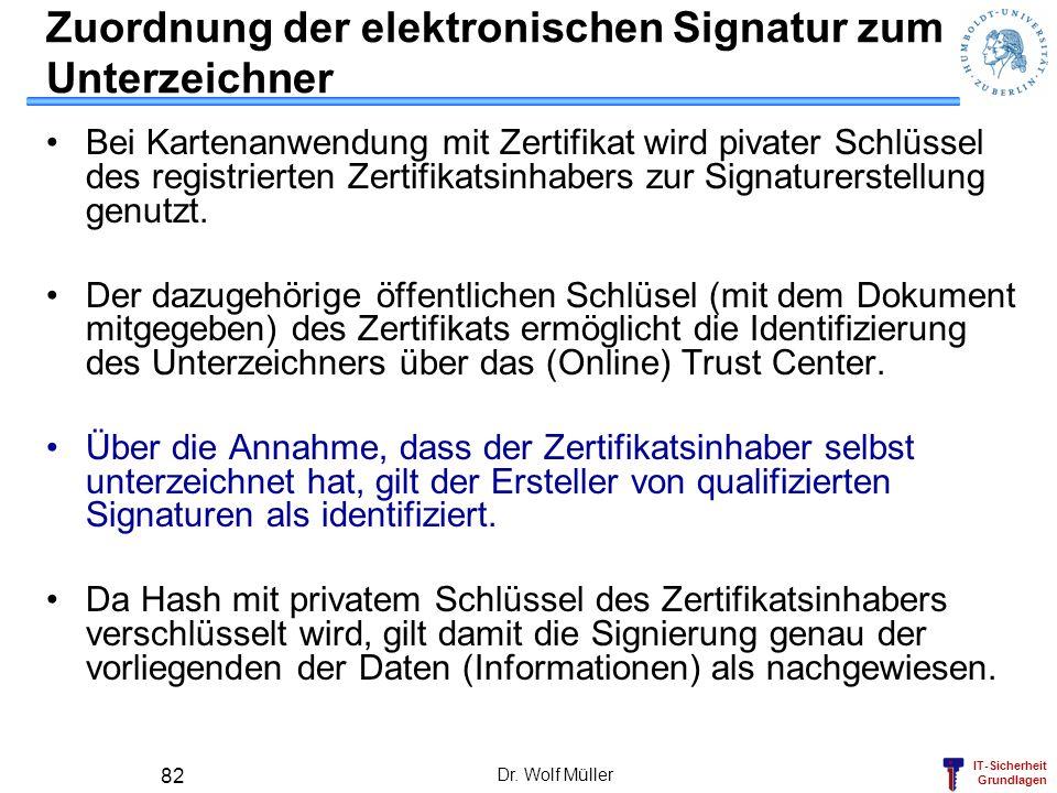 Zuordnung der elektronischen Signatur zum Unterzeichner