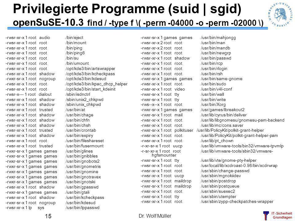 Privilegierte Programme (suid | sgid) openSuSE-10