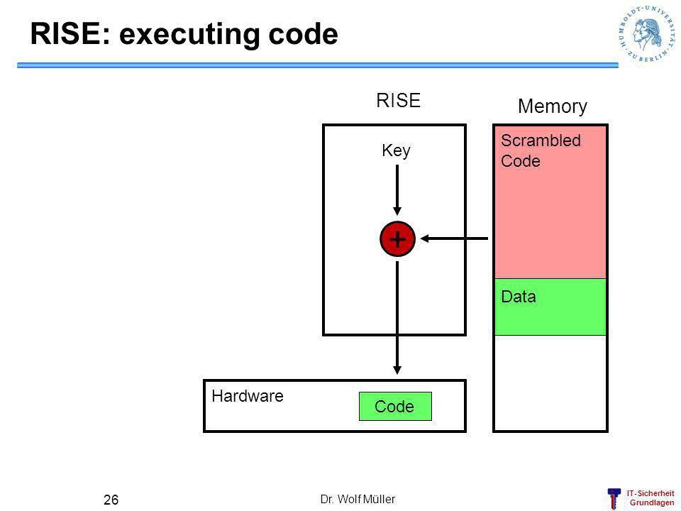 + RISE: executing code RISE Memory Scrambled Key Code Data Hardware