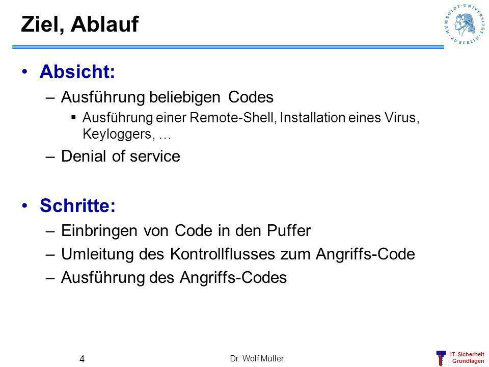 Ziel, Ablauf Absicht: Schritte: Ausführung beliebigen Codes