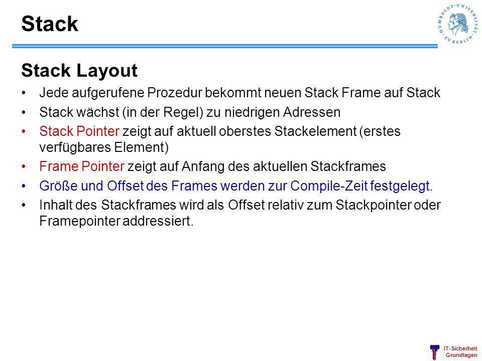 Stack Stack Layout. Jede aufgerufene Prozedur bekommt neuen Stack Frame auf Stack. Stack wächst (in der Regel) zu niedrigen Adressen.