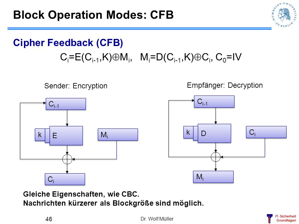 Block Operation Modes: CFB