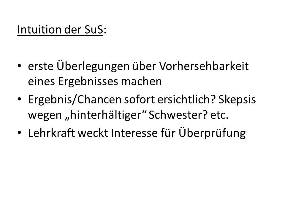 Intuition der SuS: erste Überlegungen über Vorhersehbarkeit eines Ergebnisses machen.
