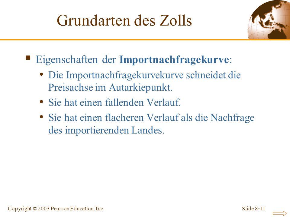Grundarten des Zolls Eigenschaften der Importnachfragekurve: