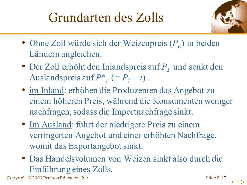 Grundarten des Zolls Ohne Zoll würde sich der Weizenpreis (Pw) in beiden Ländern angleichen.