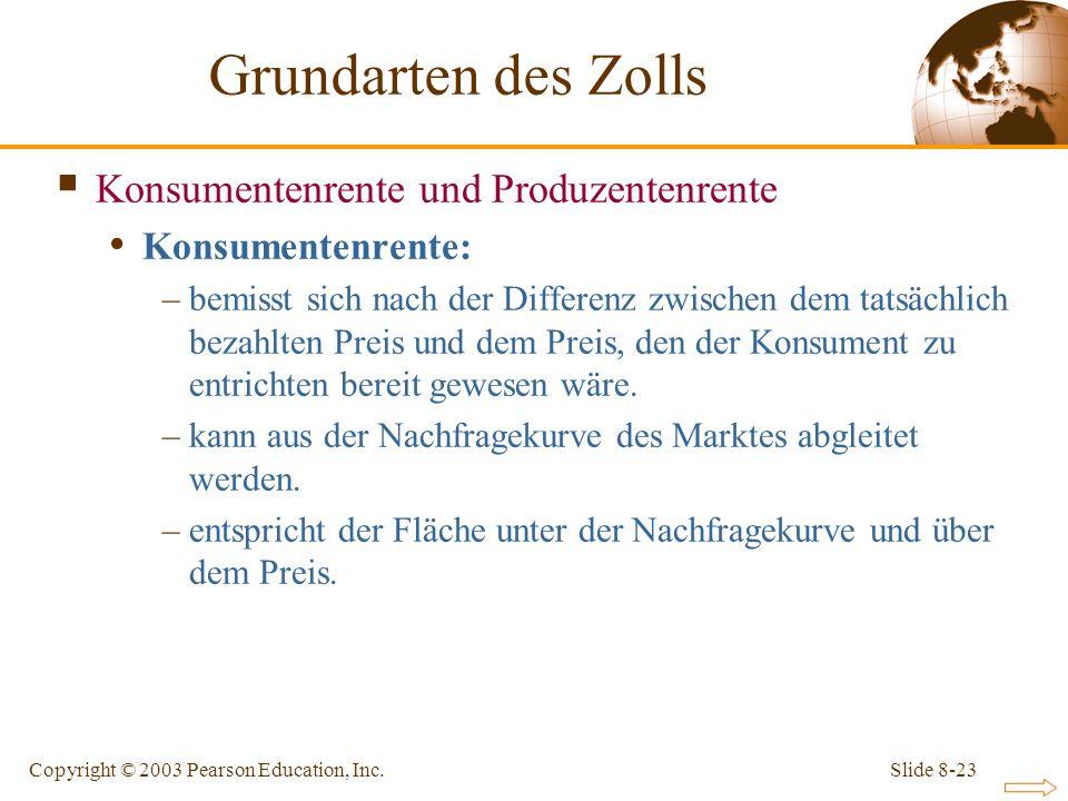 Grundarten des Zolls Konsumentenrente und Produzentenrente