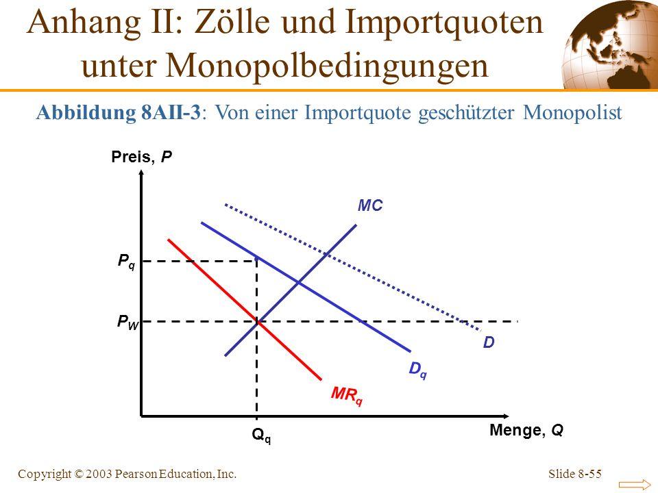Anhang II: Zölle und Importquoten unter Monopolbedingungen