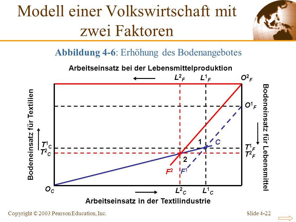 Modell einer Volkswirtschaft mit zwei Faktoren
