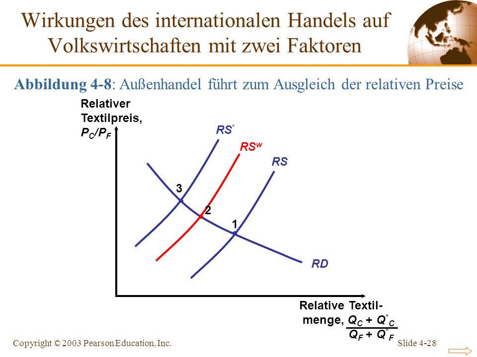 Abbildung 4-8: Außenhandel führt zum Ausgleich der relativen Preise