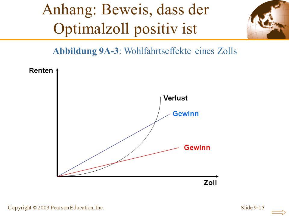 Anhang: Beweis, dass der Optimalzoll positiv ist