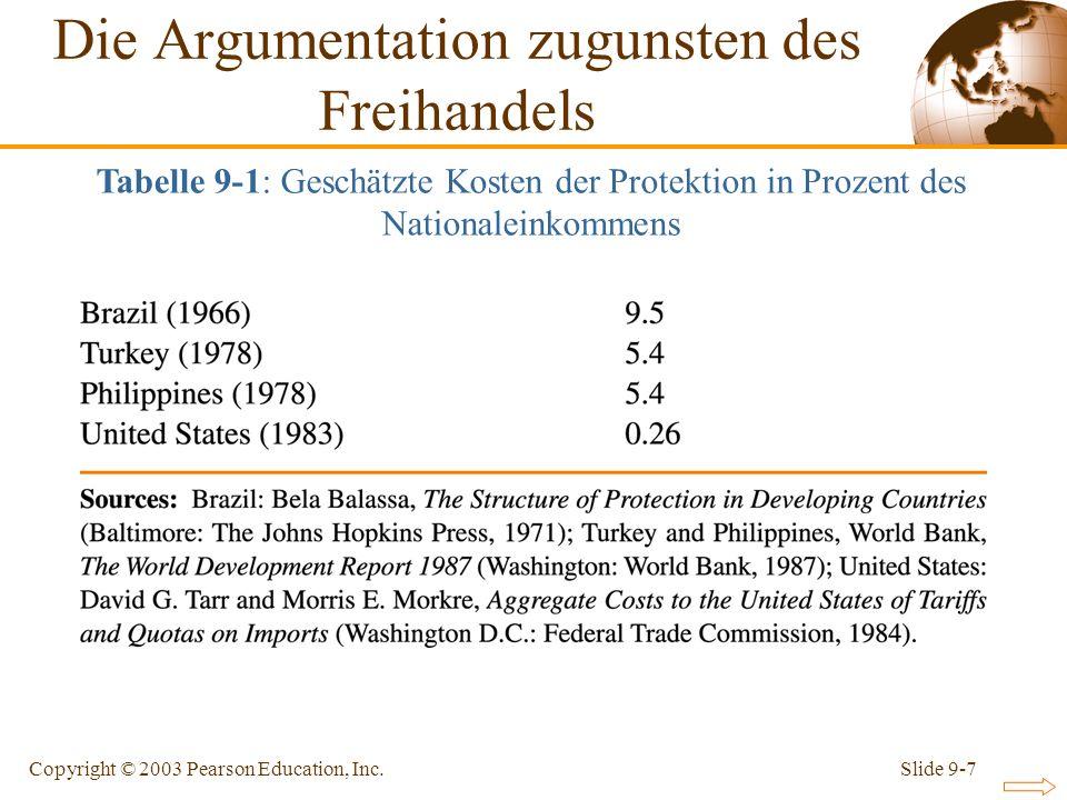 Die Argumentation zugunsten des Freihandels