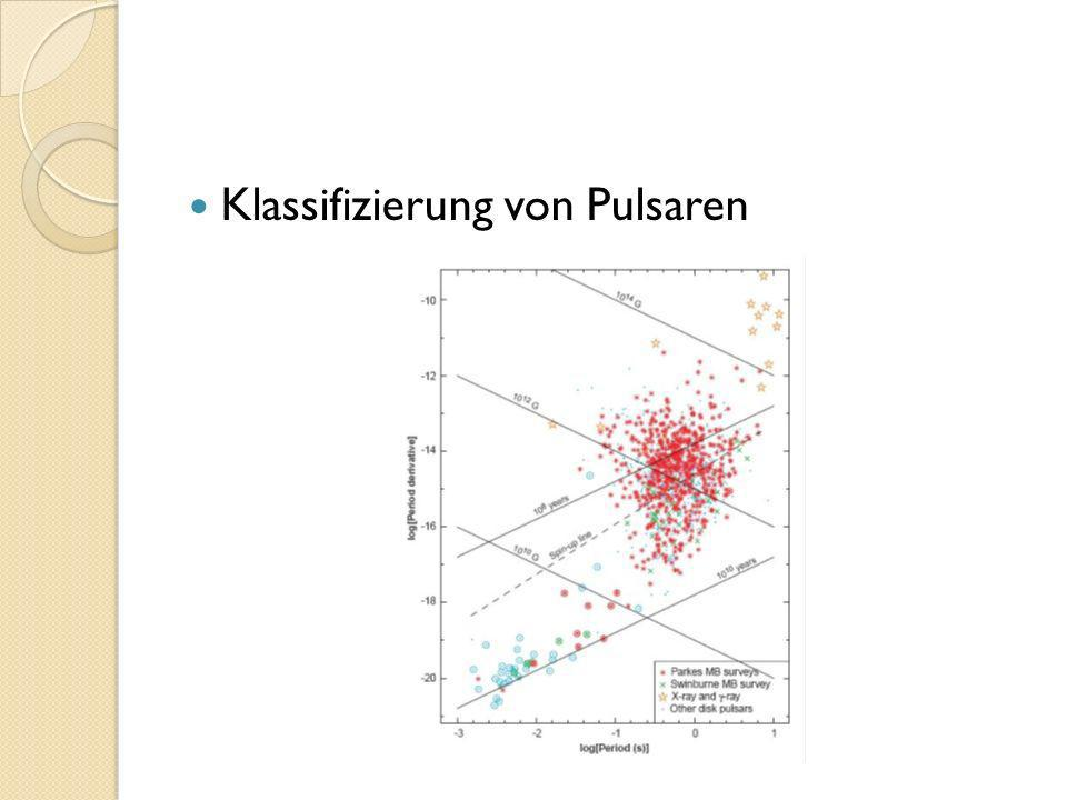 Klassifizierung von Pulsaren