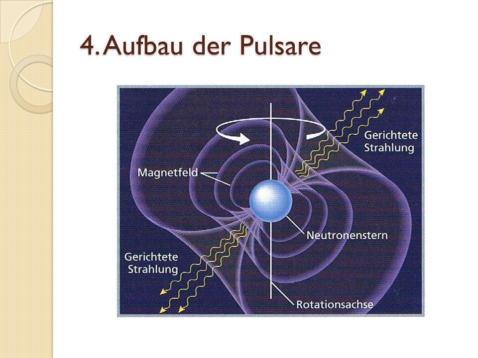 4. Aufbau der Pulsare