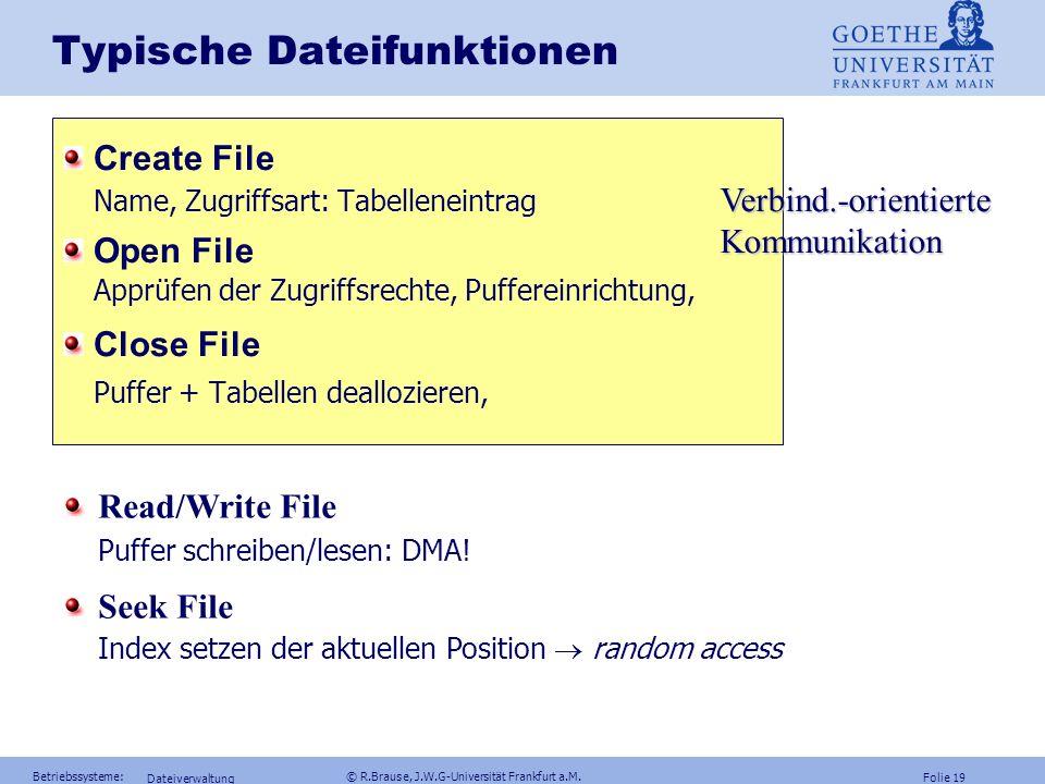 Typische Dateifunktionen