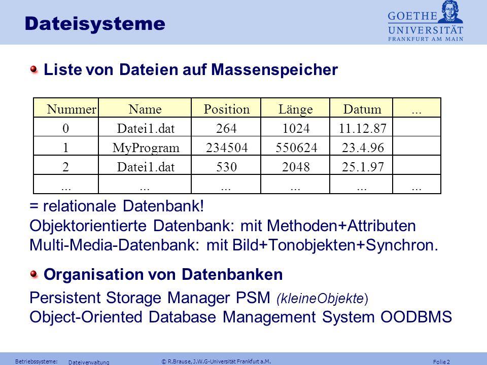 Dateisysteme Liste von Dateien auf Massenspeicher