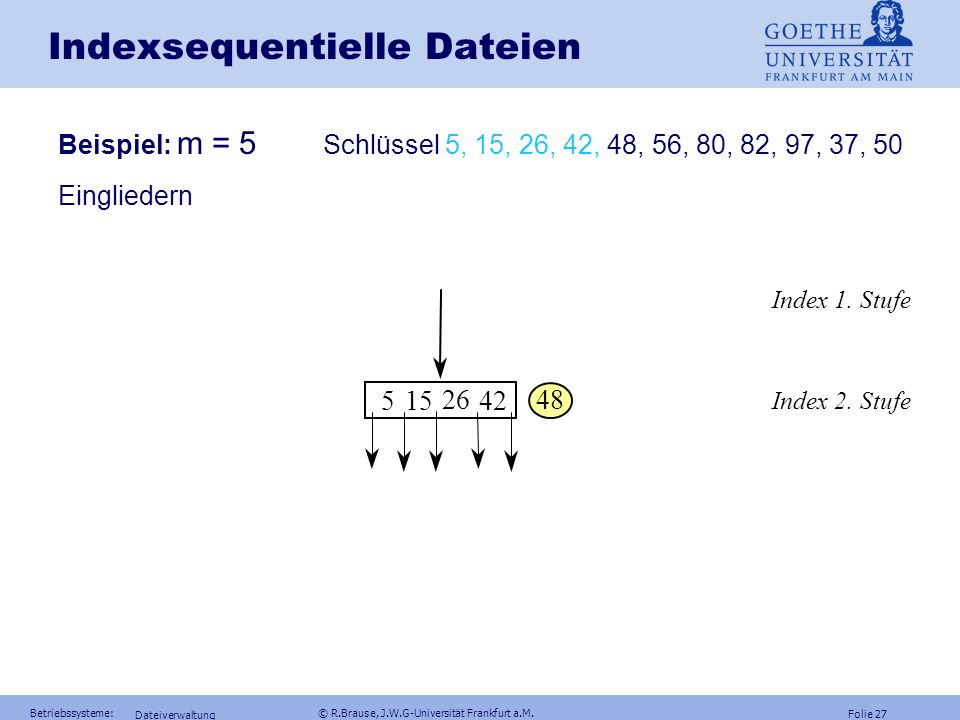 Indexsequentielle Dateien