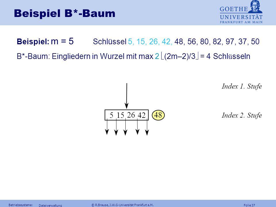 Beispiel B*-Baum Beispiel: m = 5 Schlüssel 5, 15, 26, 42, 48, 56, 80, 82, 97, 37, 50.