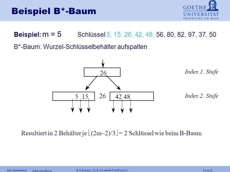 Beispiel B*-Baum Beispiel: m = 5 Schlüssel 5, 15, 26, 42, 48, 56, 80, 82, 97, 37, 50. B*-Baum: Wurzel-Schlüsselbehälter aufspalten.
