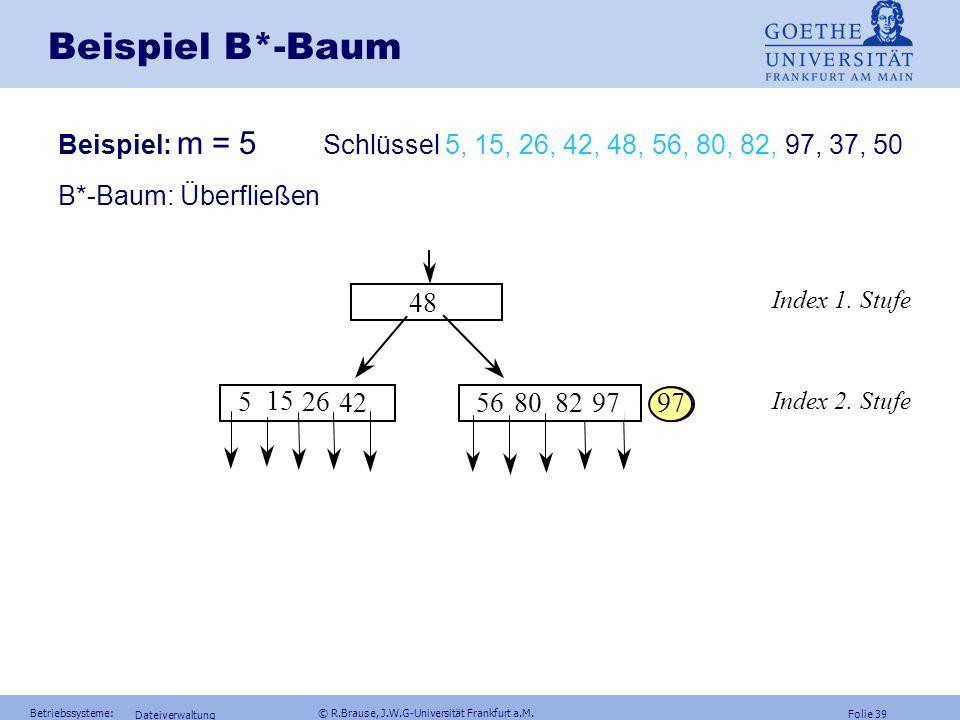 Beispiel B*-Baum Beispiel: m = 5 Schlüssel 5, 15, 26, 42, 48, 56, 80, 82, 97, 37, 50. B*-Baum: Überfließen.