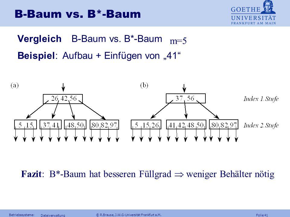 B-Baum vs. B*-Baum Vergleich B-Baum vs. B*-Baum m=5