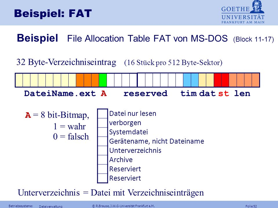 Beispiel File Allocation Table FAT von MS-DOS (Block 11-17)