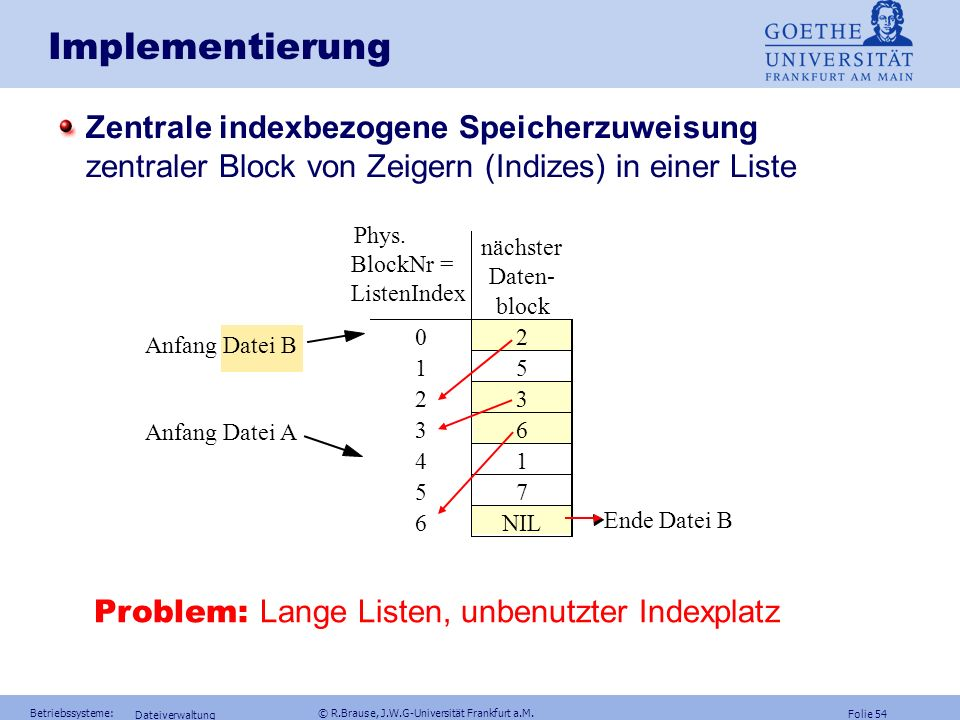 Implementierung Zentrale indexbezogene Speicherzuweisung