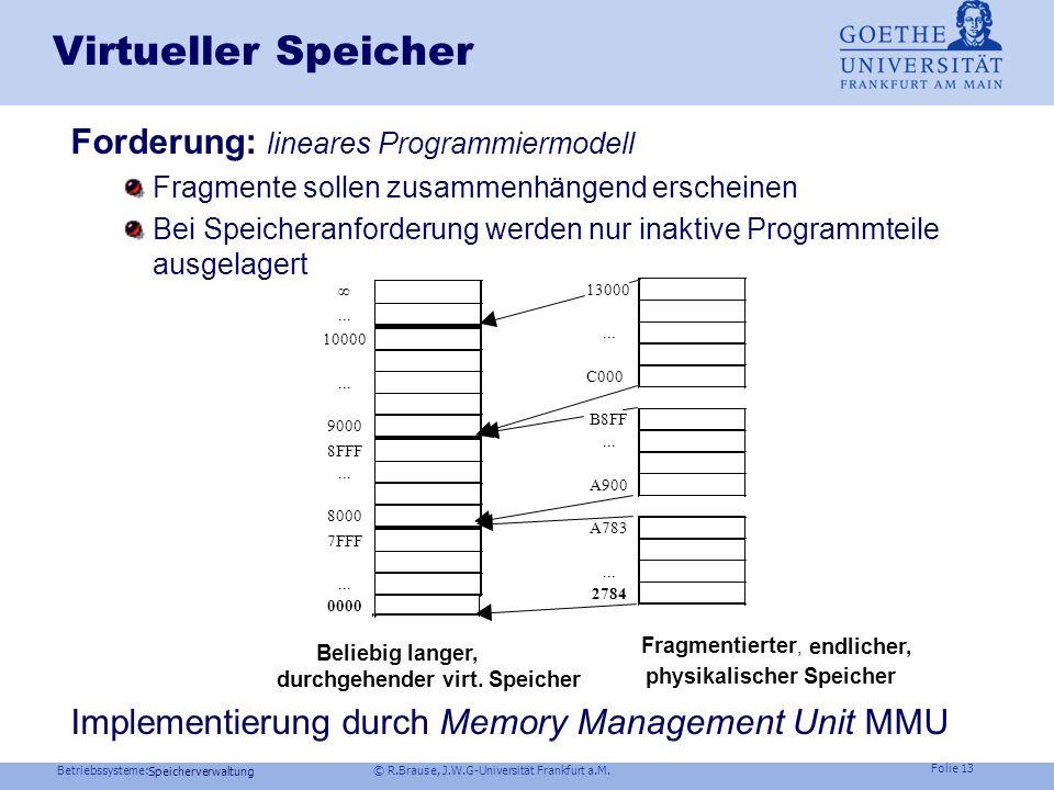 Virtueller Speicher Forderung: lineares Programmiermodell