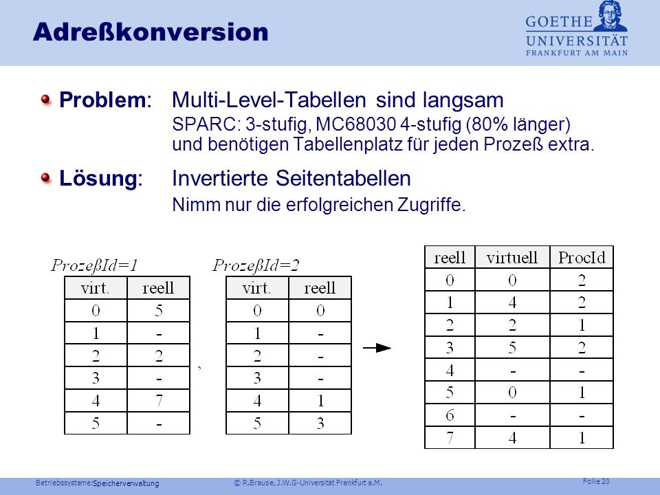 Adreßkonversion Problem: Multi-Level-Tabellen sind langsam