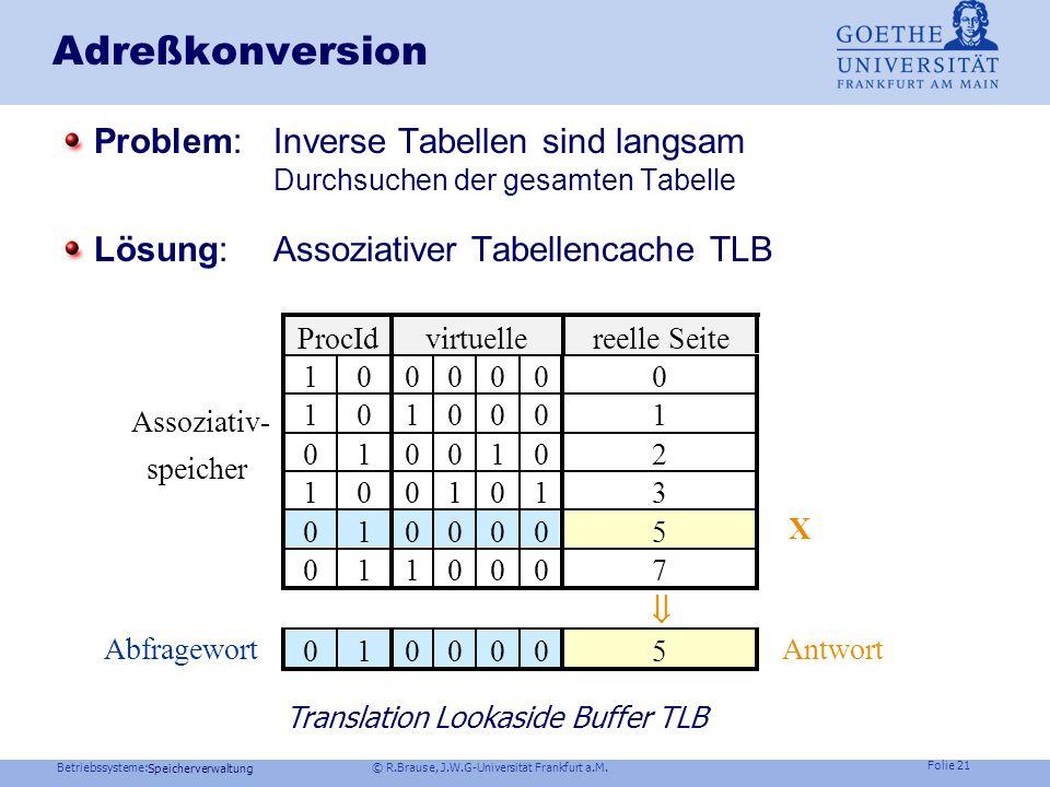 Adreßkonversion Problem: Inverse Tabellen sind langsam