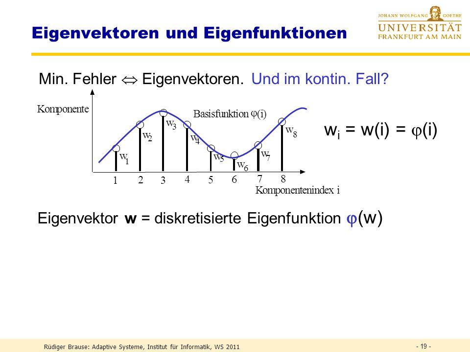 Eigenvektoren und Eigenfunktionen