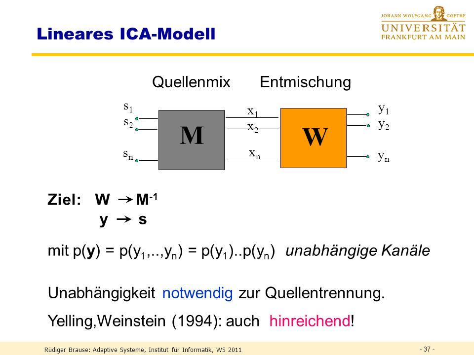 M W Lineares ICA-Modell Quellenmix Entmischung Ziel: W M-1 y s