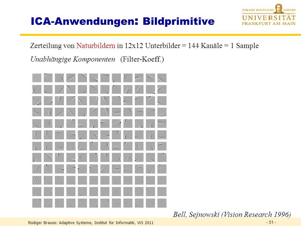 ICA-Anwendungen: Bildprimitive