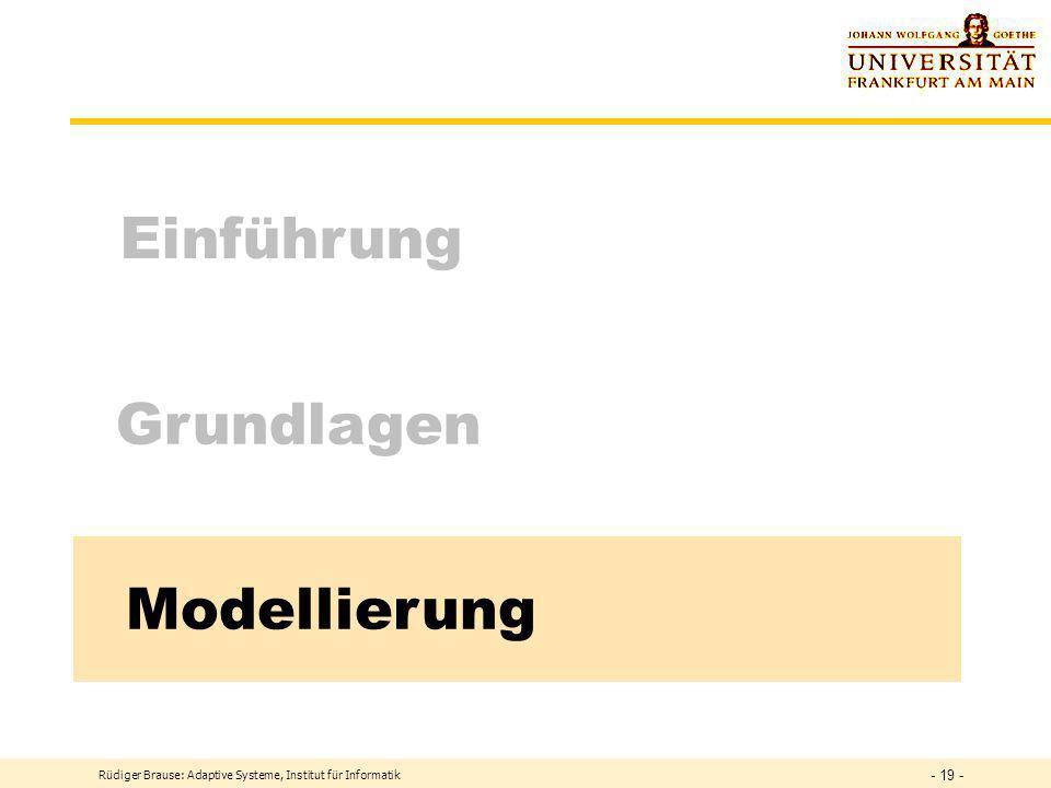 Einführung Grundlagen Modellierung