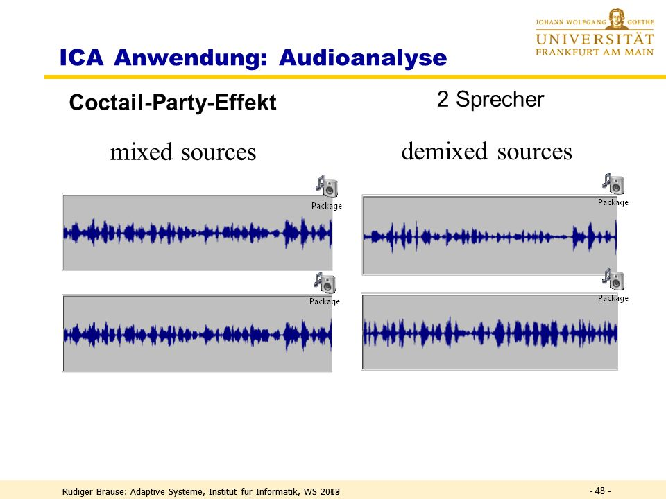 mixed sources demixed sources ICA Anwendung: Audioanalyse 2 Sprecher