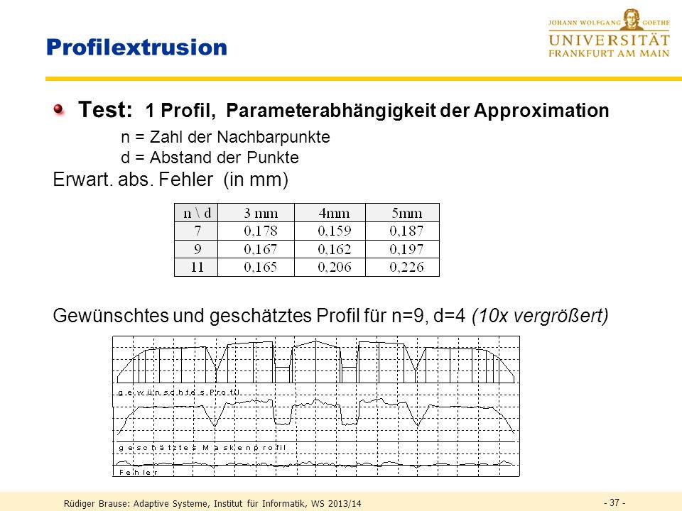 Test: 1 Profil, Parameterabhängigkeit der Approximation