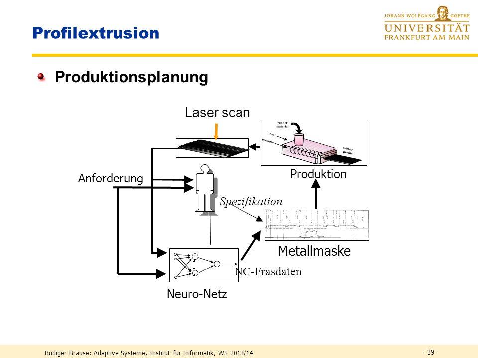 Profilextrusion Produktionsplanung Laser scan Metallmaske Produktion