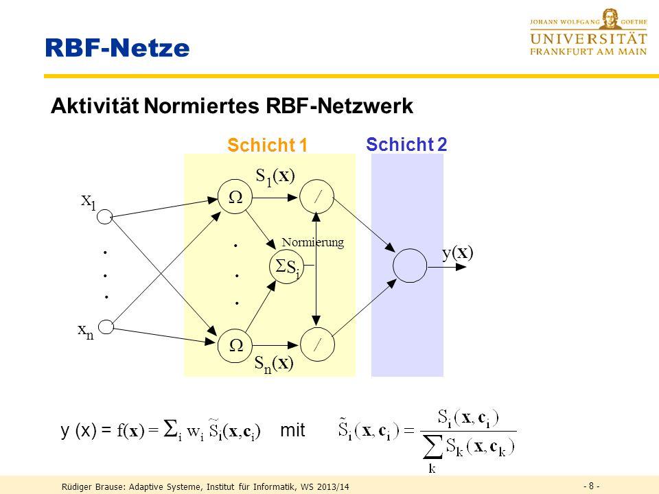 RBF-Netze Aktivität Normiertes RBF-Netzwerk Schicht 1 Schicht 2 · x S