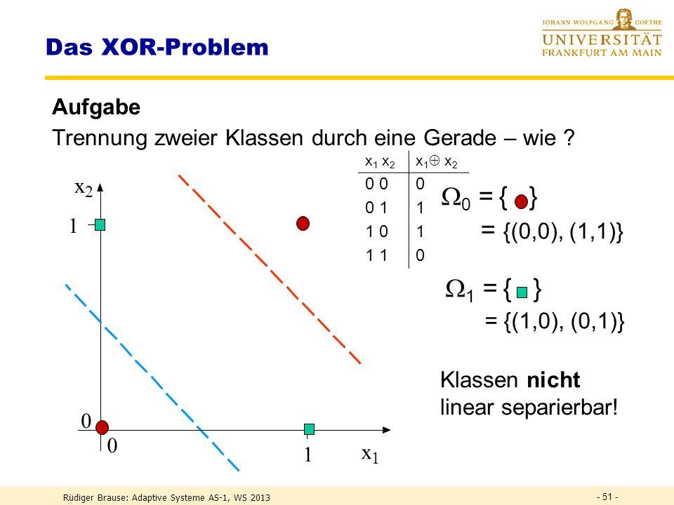 0 = { } = {(0,0), (1,1)} 1 = { } Das XOR-Problem Aufgabe