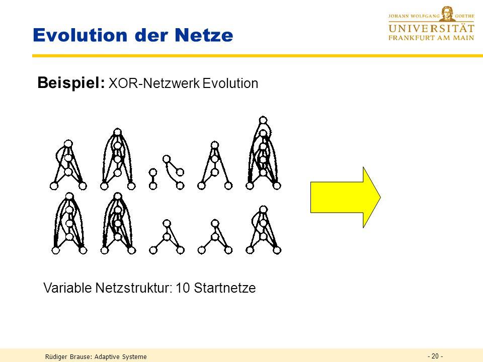 Evolution der Netze Beispiel: XOR-Netzwerk Evolution