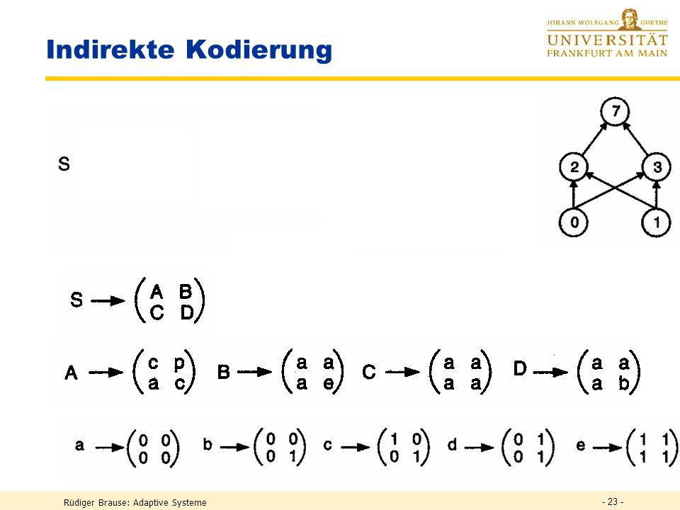 Indirekte Kodierung Rüdiger Brause: Adaptive Systeme